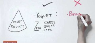 Tips for Balanced Diet